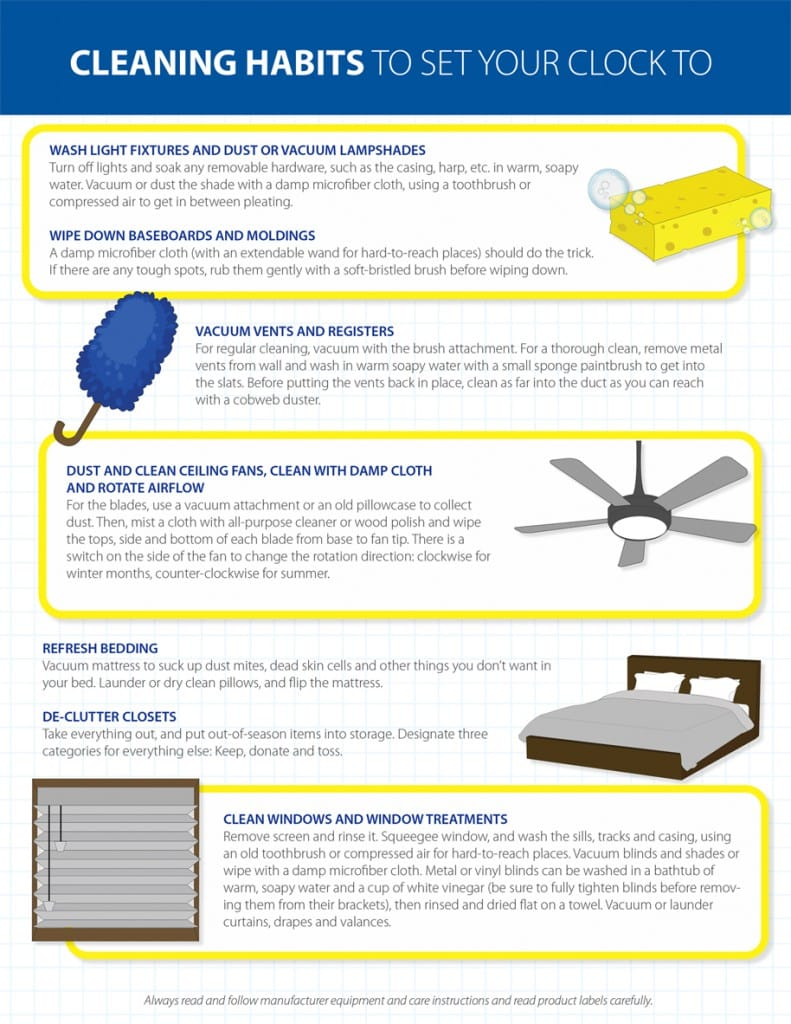 Bedroom cleaning infographic